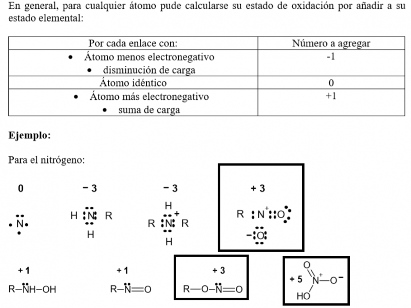 Estadodeoxidacióndelnitrógeno.png