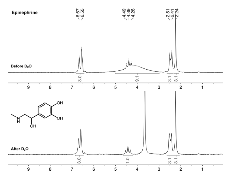 benchtop-NMR-epinephrine-labile-protons.png