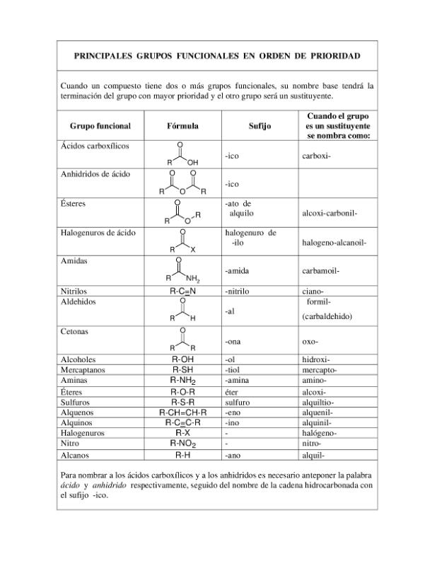 prioridaddegruposfuncionales_2020-05-02.png