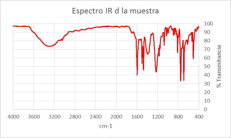 espectroIRltimo_2019-09-14.png