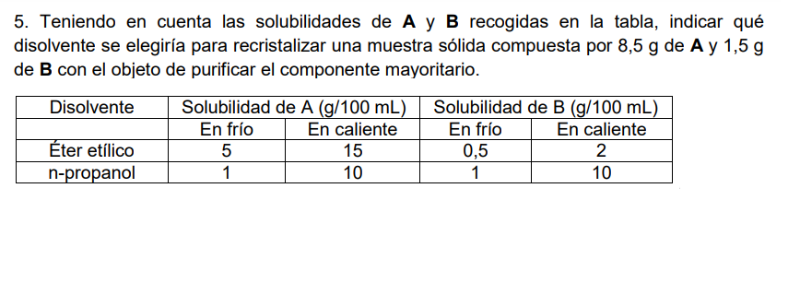 solibilidades_2021-07-22.png